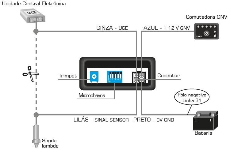 Ligações Fios Simulador T634